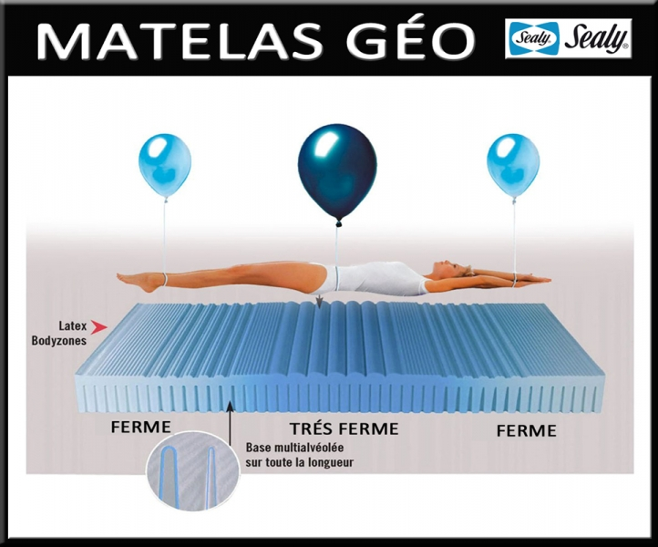 matelas g o de sealy latex bodyzones 3 d rubrique matelas latex cr aliterie matelas sommiers. Black Bedroom Furniture Sets. Home Design Ideas